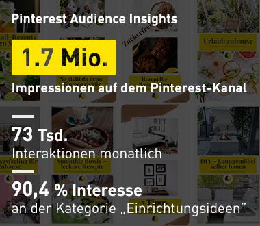 Pinterest-Insights auf dem planungswelten.de Pinterest-Kanal